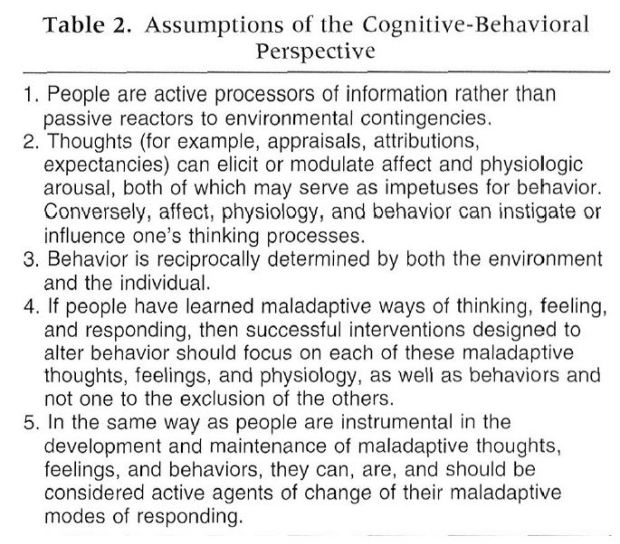 assumptions of CBT approach
